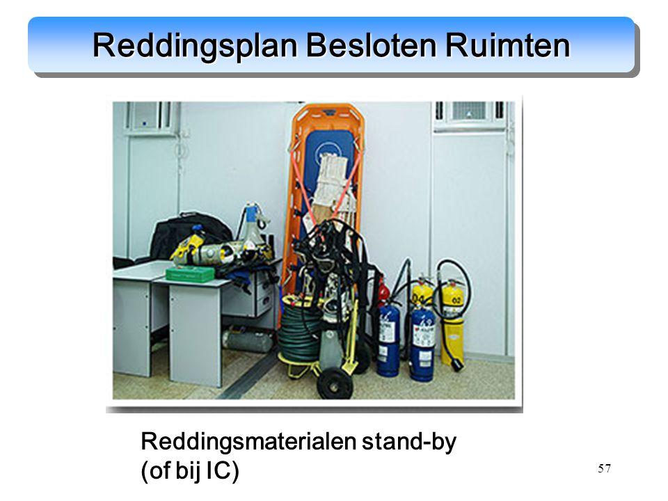 57 Reddingsplan Besloten Ruimten Reddingsmaterialen stand-by (of bij IC)