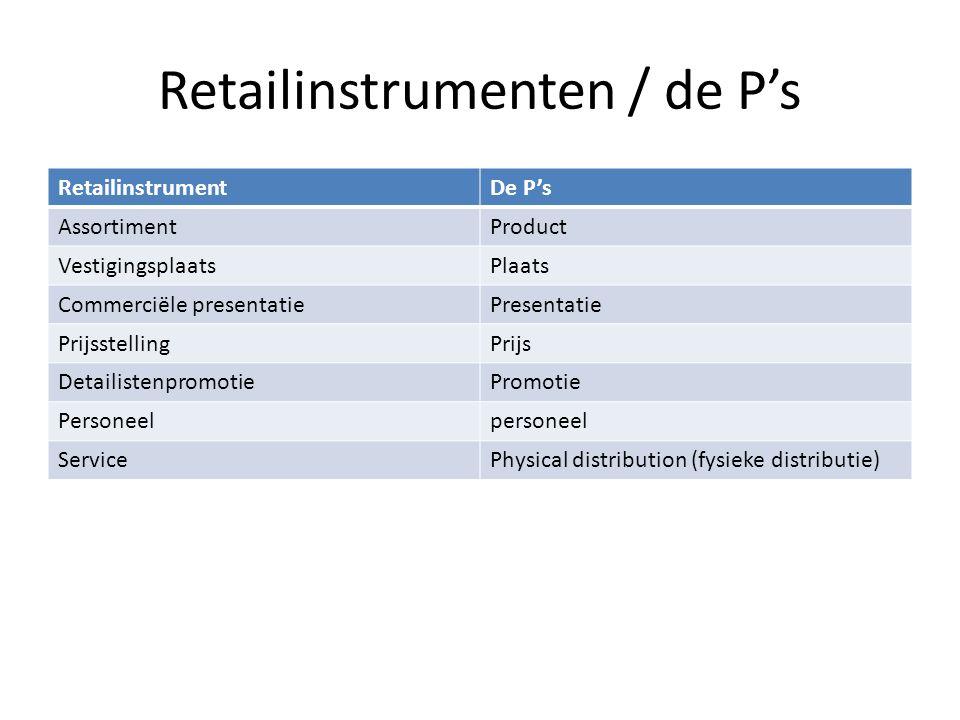 Retailinstrumenten / de P's RetailinstrumentDe P's AssortimentProduct VestigingsplaatsPlaats Commerciële presentatiePresentatie PrijsstellingPrijs Det