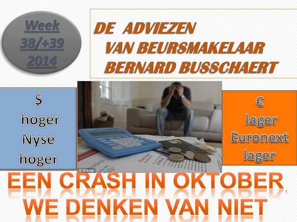 24/11/2014 2 Voor oktober vrezen velen onder ons een crash Wat denken wij?.