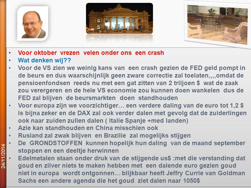 24/11/2014 2 Voor oktober vrezen velen onder ons een crash Wat denken wij .