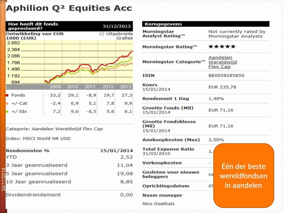 24/11/2014 30 Één der beste wereldfondsen in aandelen