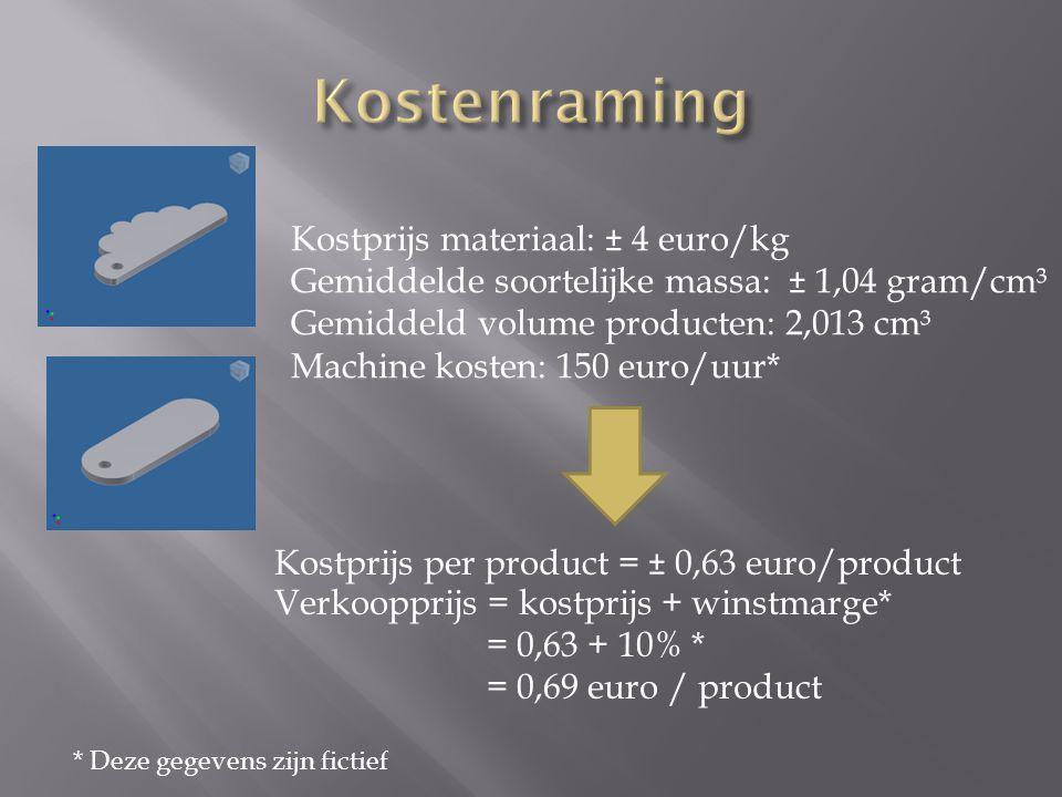 Kostprijs materiaal: ± 4 euro/kg Gemiddelde soortelijke massa: ± 1,04 gram/cm³ Gemiddeld volume producten: 2,013 cm³ Machine kosten: 150 euro/uur* Kos
