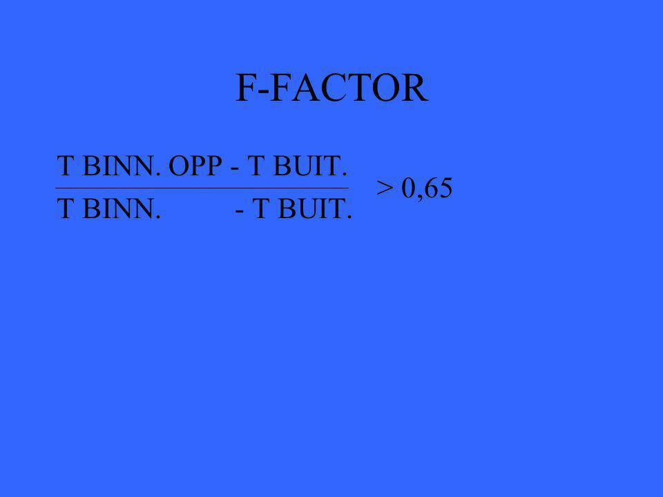 F-FACTOR T BINN. OPP - T BUIT. T BINN. - T BUIT. > 0,65