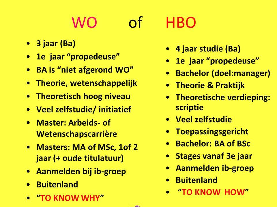 """WO of HBO 3 jaar (Ba) 1e jaar """"propedeuse"""" BA is """"niet afgerond WO"""" Theorie, wetenschappelijk Theoretisch hoog niveau Veel zelfstudie/ initiatief Mast"""