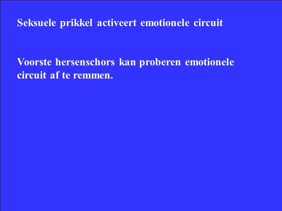 Seksuele prikkel activeert emotionele circuit Voorste hersenschors kan proberen emotionele circuit af te remmen.