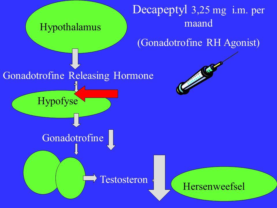 Hypothalamus Gonadotrofine Releasing Hormone Hypofyse Gonadotrofine Testosteron Hersenweefsel Decapeptyl 3,25 mg i.m. per maand (Gonadotrofine RH Agon