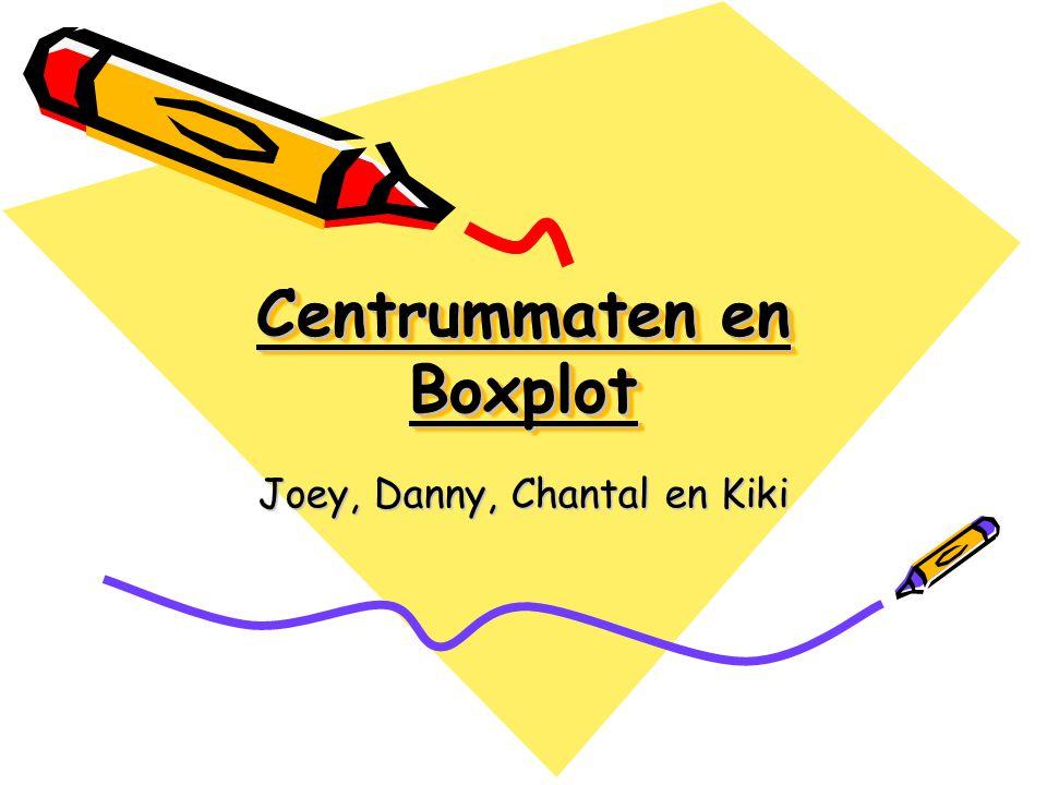Centrummaten en Boxplot Joey, Danny, Chantal en Kiki