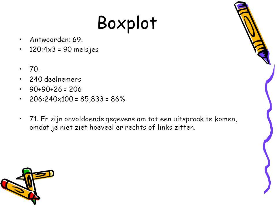 Boxplot Antwoorden: 69.120:4x3 = 90 meisjes 70.