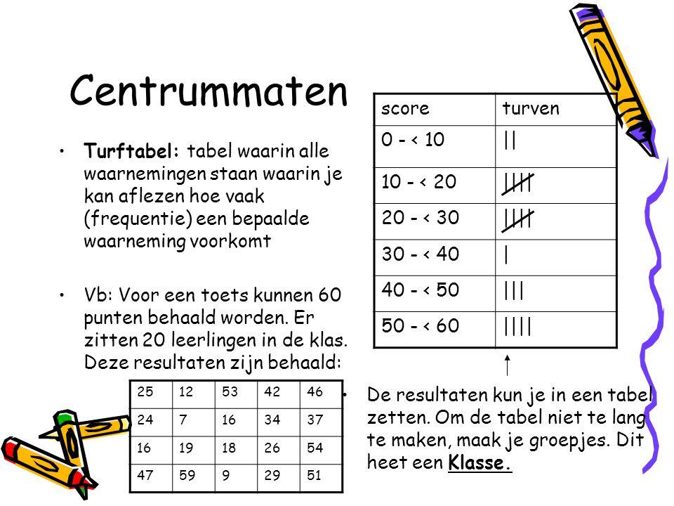 Centrummaten Turftabel: tabel waarin alle waarnemingen staan waarin je kan aflezen hoe vaak (frequentie) een bepaalde waarneming voorkomt Vb: Voor een toets kunnen 60 punten behaald worden.