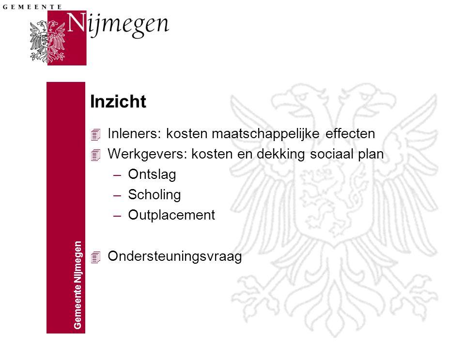 Gemeente Nijmegen Inzicht 4 Inleners: kosten maatschappelijke effecten 4 Werkgevers: kosten en dekking sociaal plan –Ontslag –Scholing –Outplacement 4 Ondersteuningsvraag