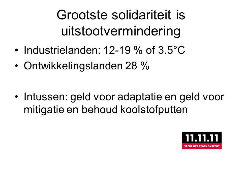Grootste solidariteit is uitstootvermindering Industrielanden: 12-19 % of 3.5°C Ontwikkelingslanden 28 % Intussen: geld voor adaptatie en geld voor mitigatie en behoud koolstofputten