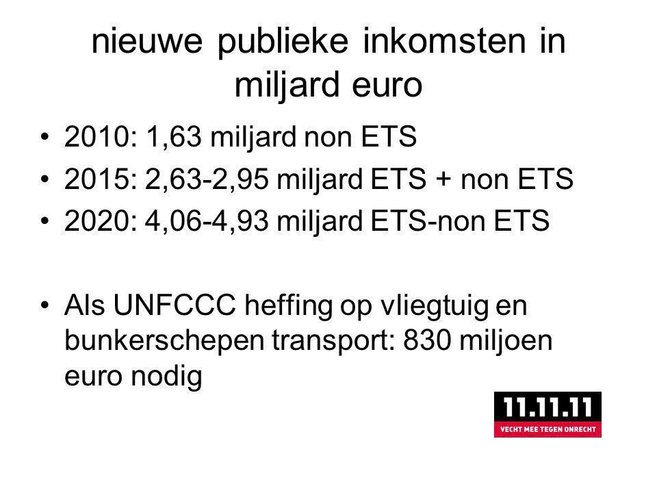 nieuwe publieke inkomsten in miljard euro 2010: 1,63 miljard non ETS 2015: 2,63-2,95 miljard ETS + non ETS 2020: 4,06-4,93 miljard ETS-non ETS Als UNFCCC heffing op vliegtuig en bunkerschepen transport: 830 miljoen euro nodig