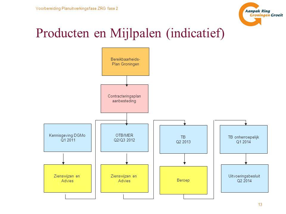 Voorbereiding Planuitwerkingsfase ZRG fase 2 13 Producten en Mijlpalen (indicatief) TB onherroepelijk Q1 2014 Uitvoeringsbesluit Q2 2014 Kennisgeving