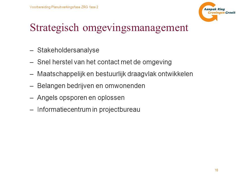 Voorbereiding Planuitwerkingsfase ZRG fase 2 18 Strategisch omgevingsmanagement –Stakeholdersanalyse –Snel herstel van het contact met de omgeving –Ma