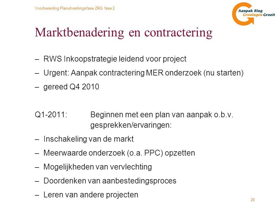 Voorbereiding Planuitwerkingsfase ZRG fase 2 20 Marktbenadering en contractering –RWS Inkoopstrategie leidend voor project –Urgent: Aanpak contracteri