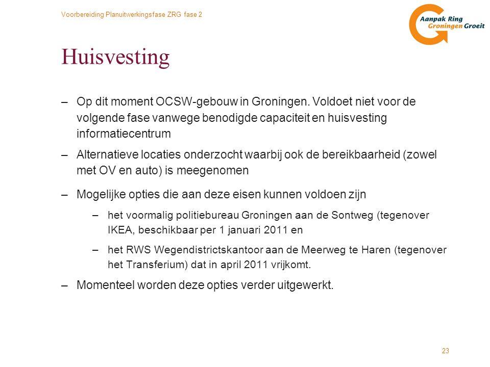 Voorbereiding Planuitwerkingsfase ZRG fase 2 23 Huisvesting –Op dit moment OCSW-gebouw in Groningen. Voldoet niet voor de volgende fase vanwege benodi