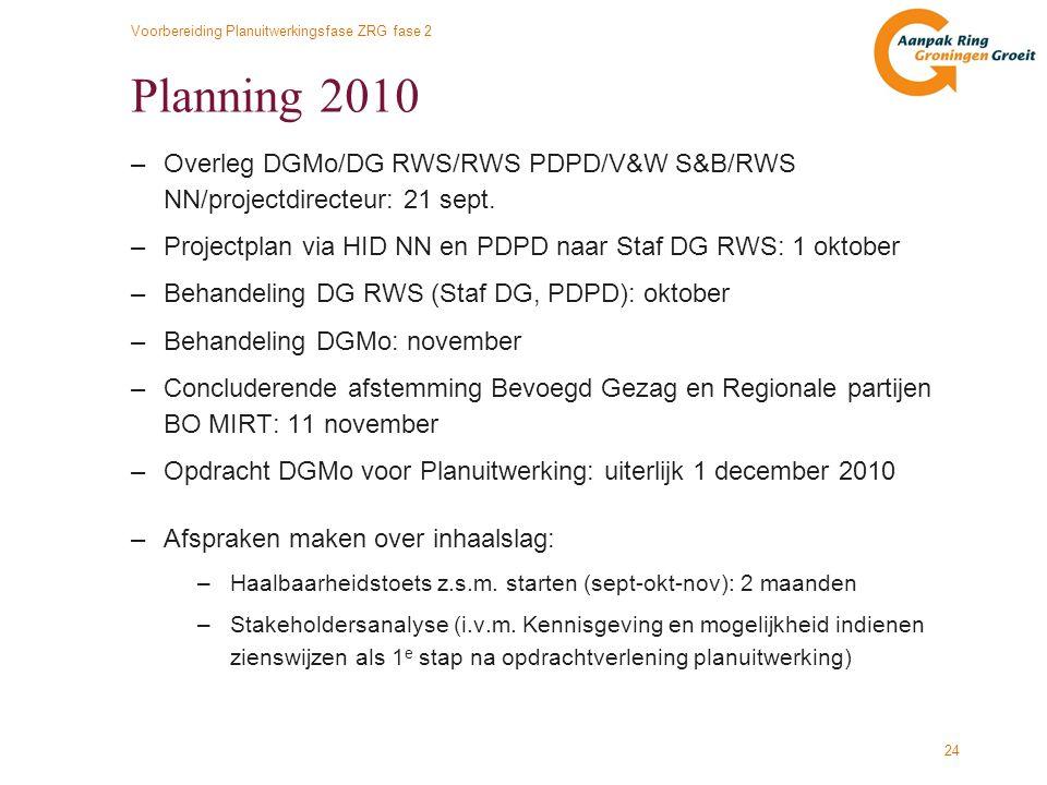 Voorbereiding Planuitwerkingsfase ZRG fase 2 24 Planning 2010 –Overleg DGMo/DG RWS/RWS PDPD/V&W S&B/RWS NN/projectdirecteur: 21 sept. –Projectplan via