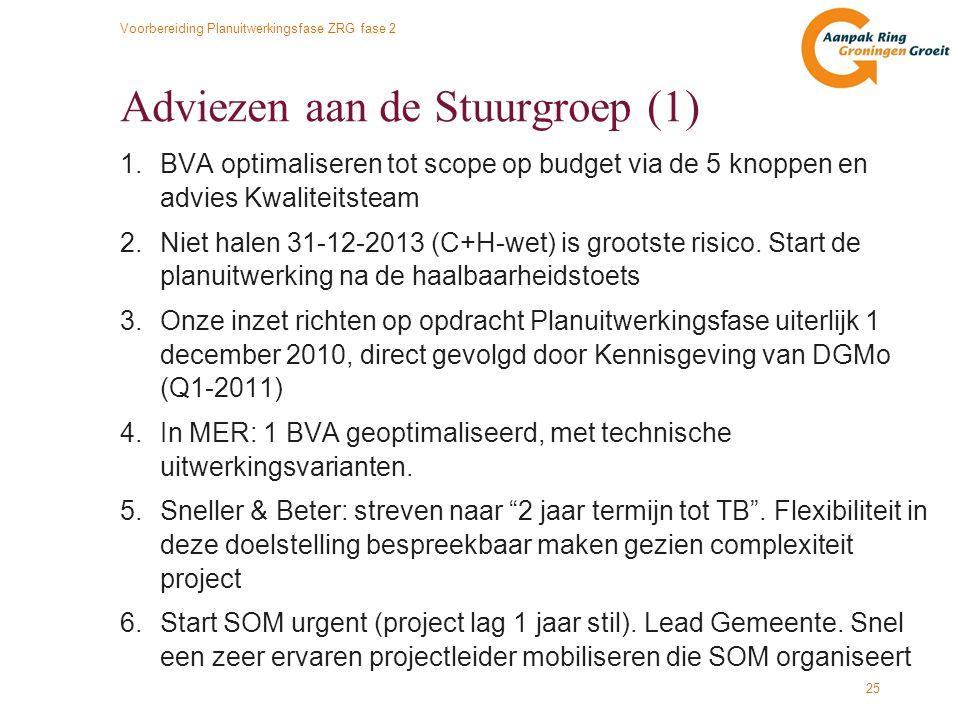 Voorbereiding Planuitwerkingsfase ZRG fase 2 25 Adviezen aan de Stuurgroep (1) 1.BVA optimaliseren tot scope op budget via de 5 knoppen en advies Kwal