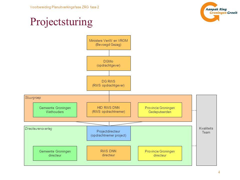 Voorbereiding Planuitwerkingsfase ZRG fase 2 4 Projectsturing Ministers VenW en VROM (Bevoegd Gezag) Provincie Groningen directeur Gemeente Groningen