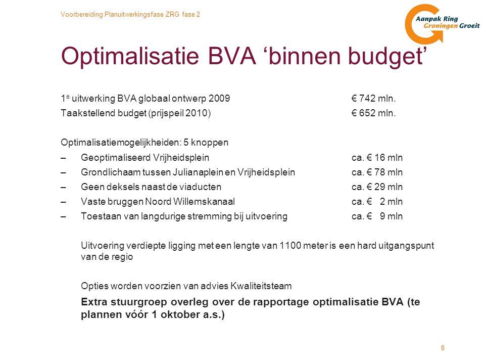 Voorbereiding Planuitwerkingsfase ZRG fase 2 8 Optimalisatie BVA 'binnen budget' 1 e uitwerking BVA globaal ontwerp 2009€ 742 mln. Taakstellend budget