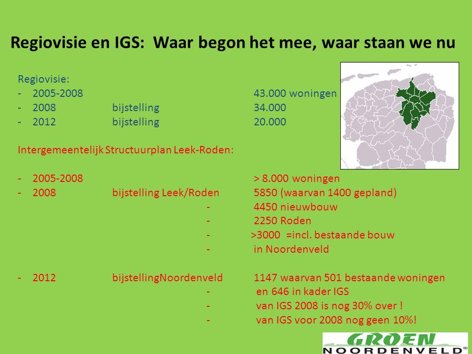 Regiovisie en IGS: Waar begon het mee, waar staan we nu Regiovisie: -2005-200843.000 woningen -2008bijstelling34.000 -2012bijstelling20.000 Intergemee