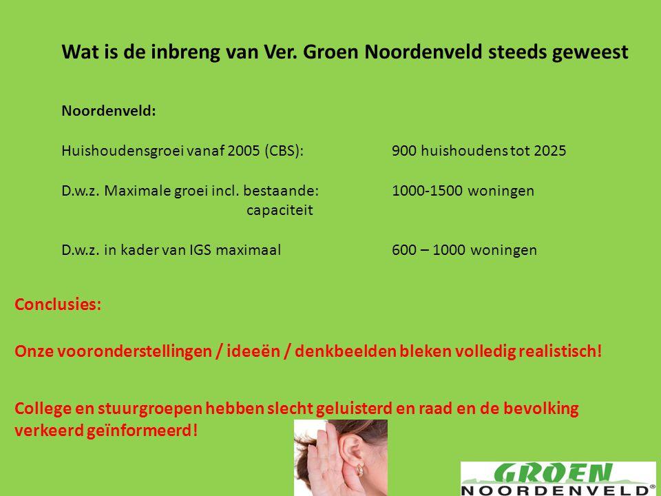 Wat is de inbreng van Ver. Groen Noordenveld steeds geweest Noordenveld: Huishoudensgroei vanaf 2005 (CBS):900 huishoudens tot 2025 D.w.z. Maximale gr