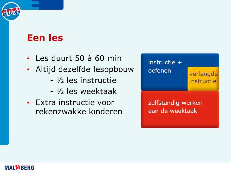 Een les Les duurt 50 à 60 min Altijd dezelfde lesopbouw - ½ les instructie - ½ les weektaak Extra instructie voor rekenzwakke kinderen instructie + oe
