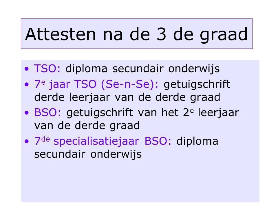 Attesten na de 3 de graad TSO: diploma secundair onderwijs 7 e jaar TSO (Se-n-Se): getuigschrift derde leerjaar van de derde graad BSO: getuigschrift
