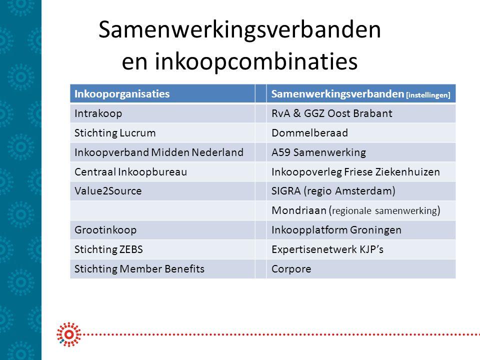 Samenwerkingsverbanden en inkoopcombinaties InkooporganisatiesSamenwerkingsverbanden [instellingen] IntrakoopRvA & GGZ Oost Brabant Stichting LucrumDo