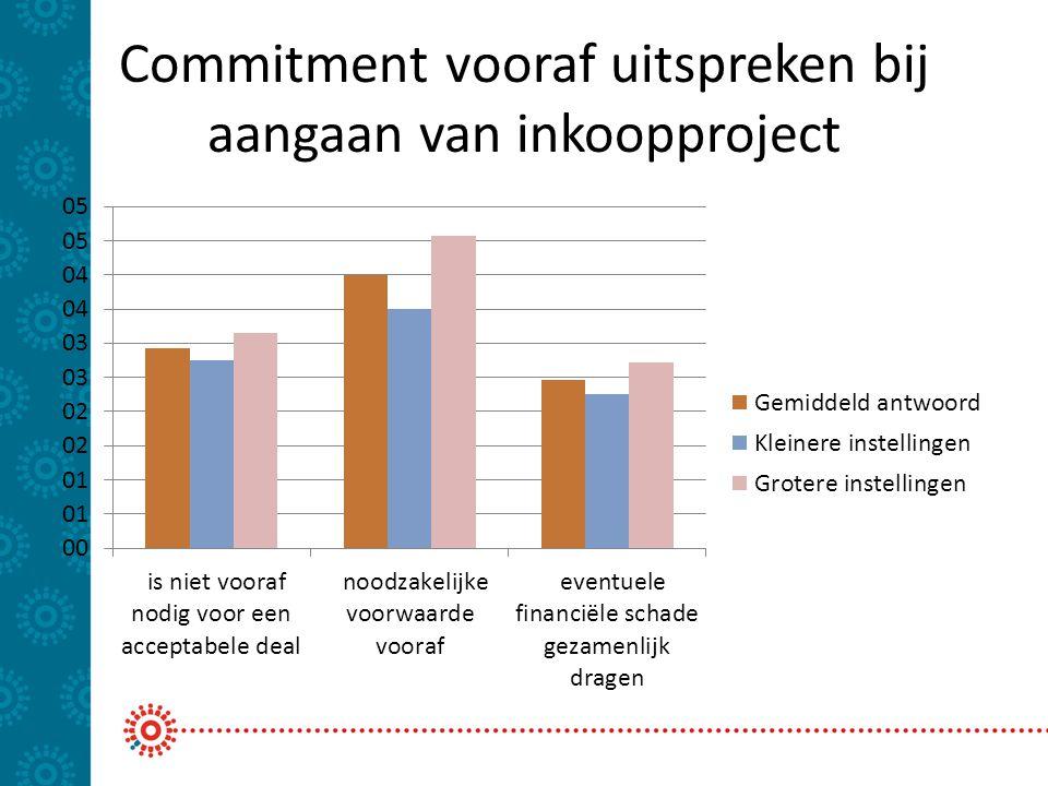 Commitment vooraf uitspreken bij aangaan van inkoopproject