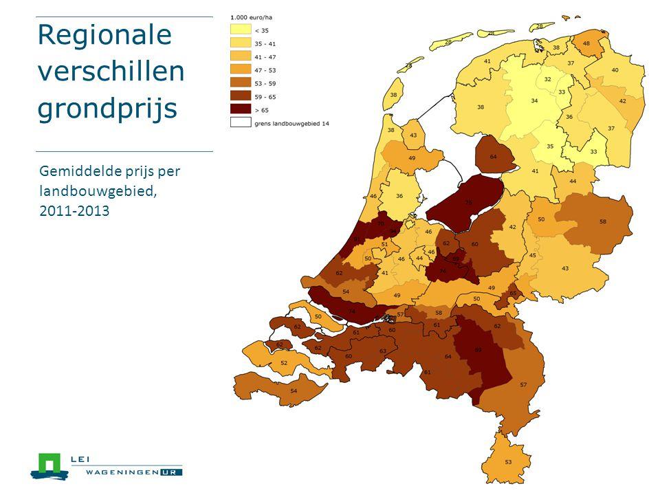 Regionale verschillen grondprijs Gemiddelde prijs per landbouwgebied, 2011-2013
