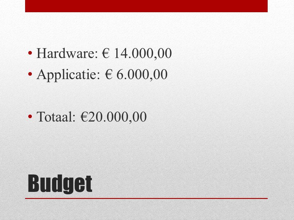 Budget Hardware: € 14.000,00 Applicatie: € 6.000,00 Totaal: €20.000,00