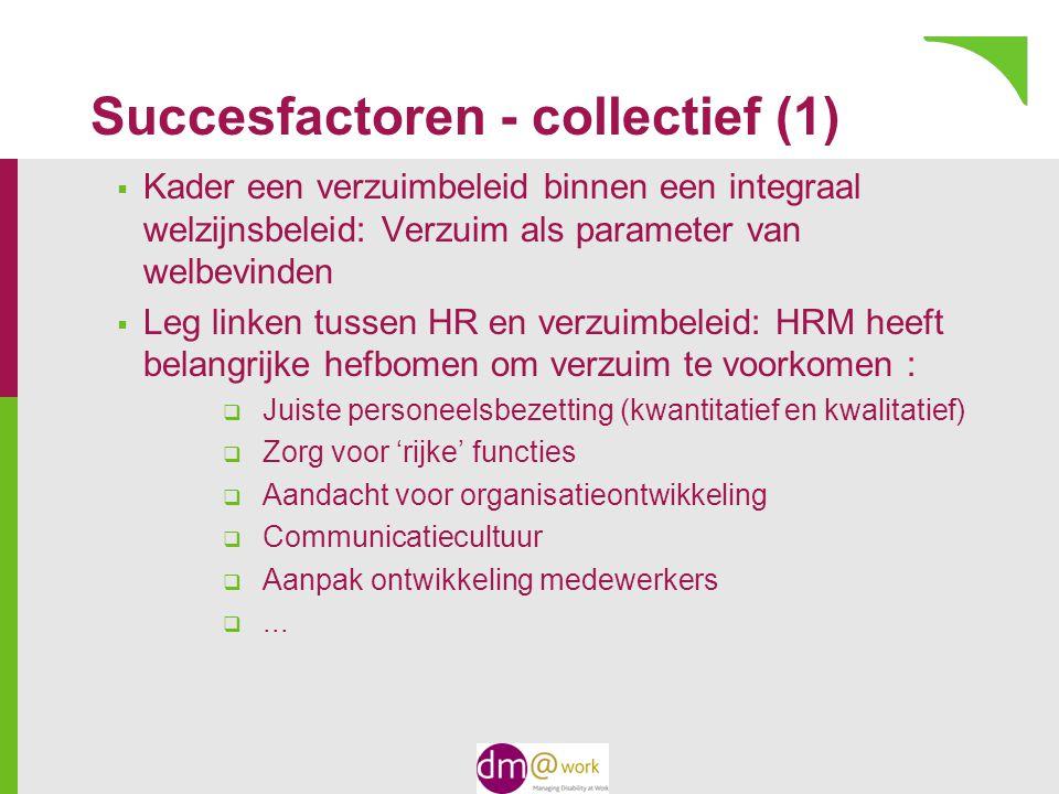 Succesfactoren - collectief (1)  Kader een verzuimbeleid binnen een integraal welzijnsbeleid: Verzuim als parameter van welbevinden  Leg linken tussen HR en verzuimbeleid: HRM heeft belangrijke hefbomen om verzuim te voorkomen :  Juiste personeelsbezetting (kwantitatief en kwalitatief)  Zorg voor 'rijke' functies  Aandacht voor organisatieontwikkeling  Communicatiecultuur  Aanpak ontwikkeling medewerkers ...