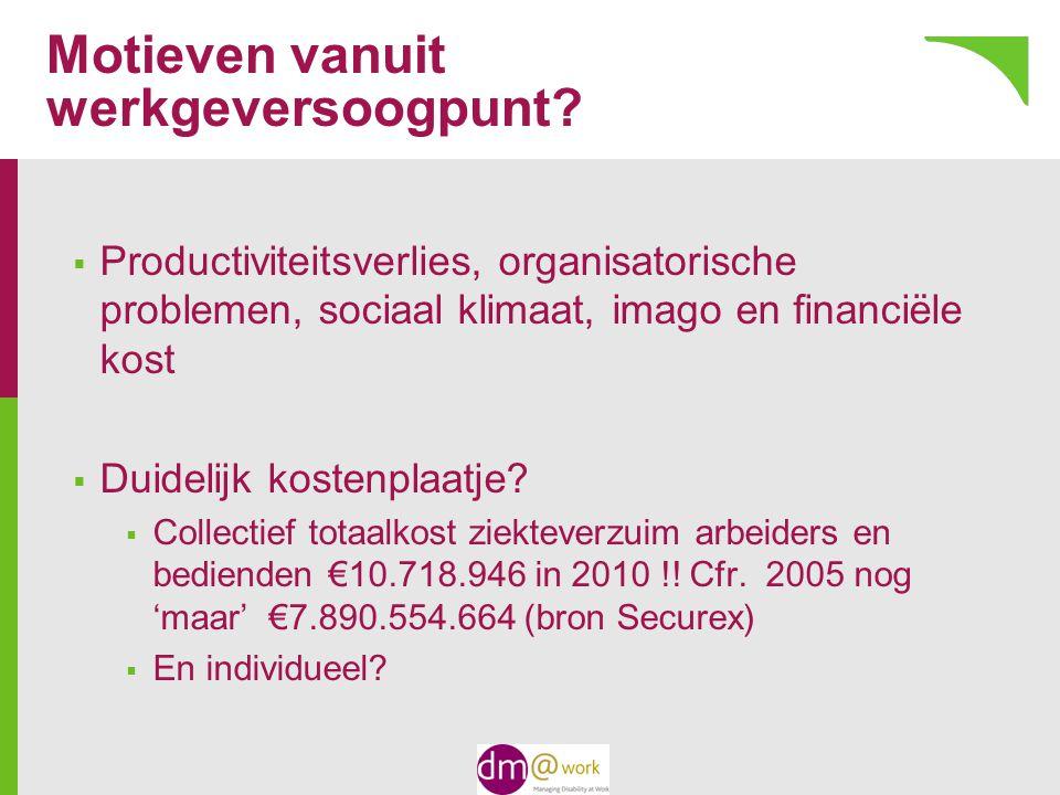 Preventieve acties - individueel www.prevent.be Investing in Human Capital