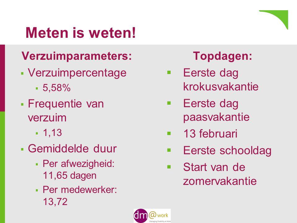 Drempelverhogend beleidsaspect (Secundaire preventie – Jobretentie) www.prevent.be 2.