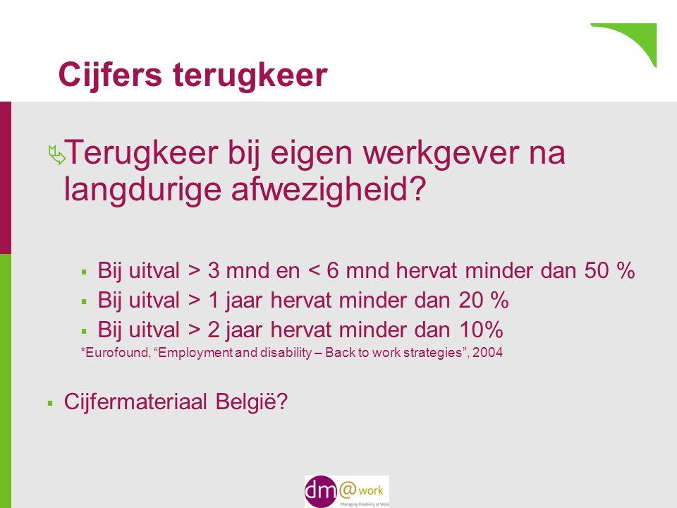 Cijfers terugkeer  Terugkeer bij eigen werkgever na langdurige afwezigheid.