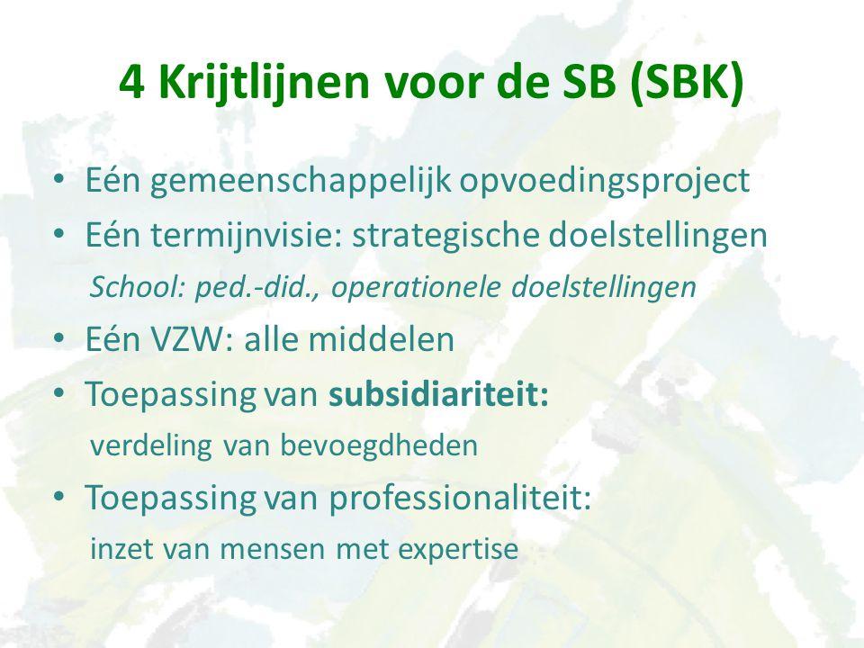 4 Krijtlijnen voor de SB (SBK) Eén gemeenschappelijk opvoedingsproject Eén termijnvisie: strategische doelstellingen School: ped.-did., operationele doelstellingen Eén VZW: alle middelen Toepassing van subsidiariteit: verdeling van bevoegdheden Toepassing van professionaliteit: inzet van mensen met expertise
