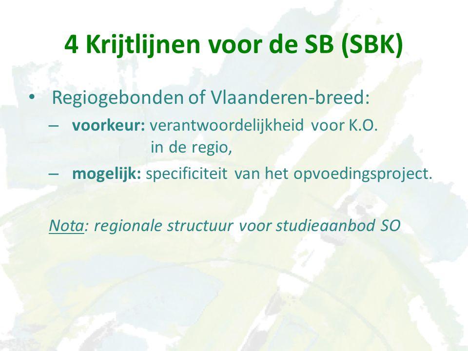 Regiogebonden of Vlaanderen-breed: – voorkeur: verantwoordelijkheid voor K.O.