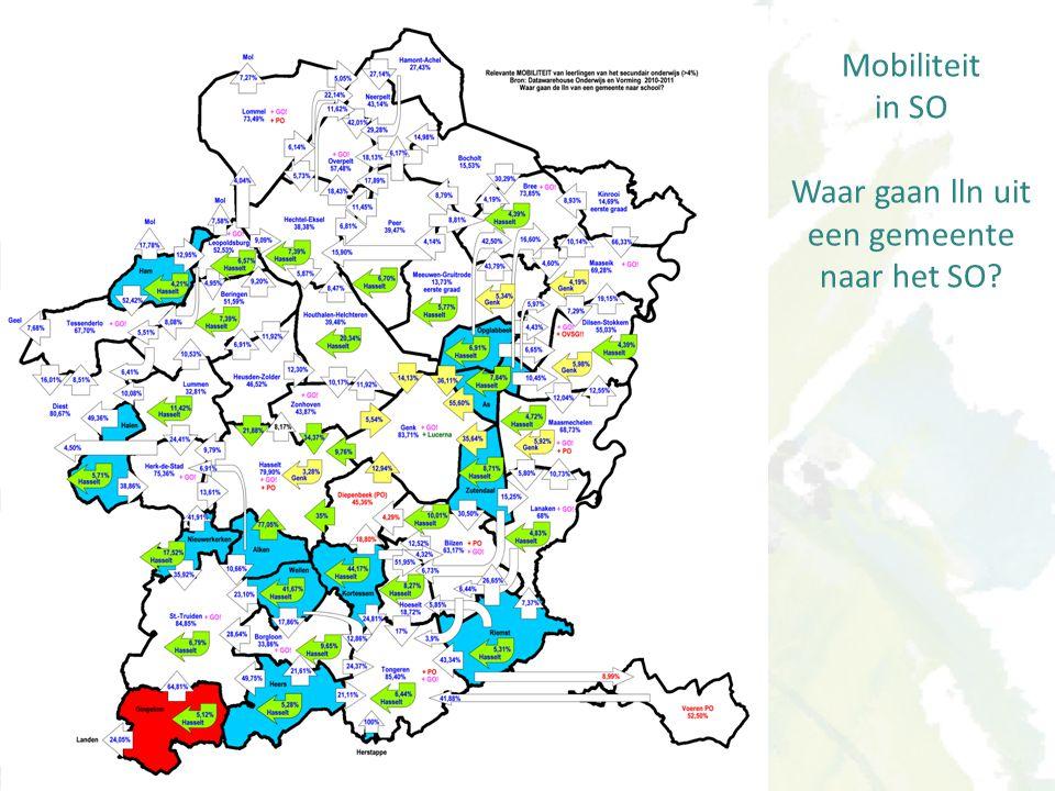 Mobiliteit in SO Waar gaan lln uit een gemeente naar het SO?