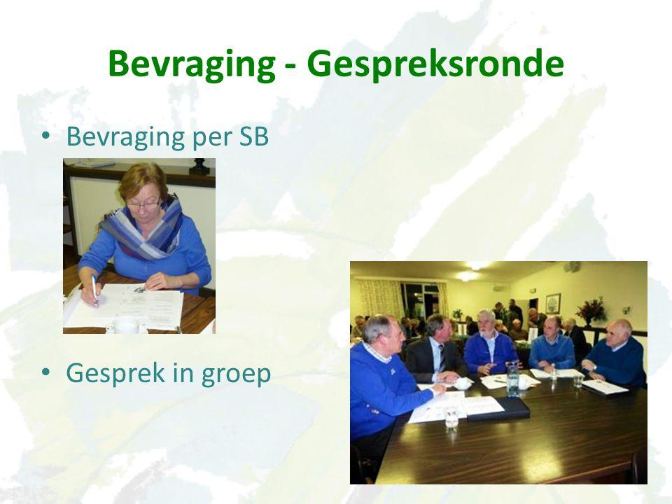 Bevraging - Gespreksronde Bevraging per SB Gesprek in groep