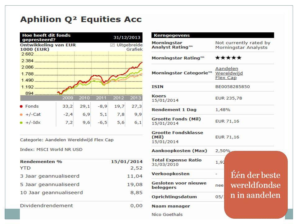 24/11/2014 27 Één der beste wereldfondse n in aandelen
