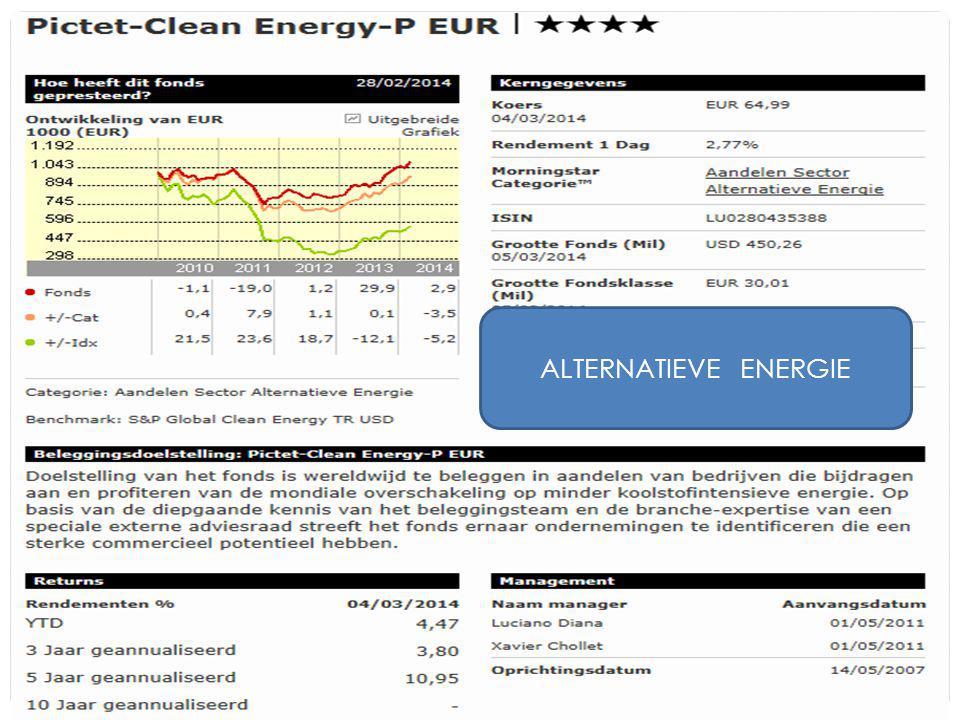 24/11/201434 ALTERNATIEVE ENERGIE