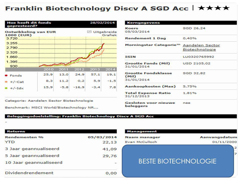 24/11/201435 BESTE BIOTECHNOLOGIE