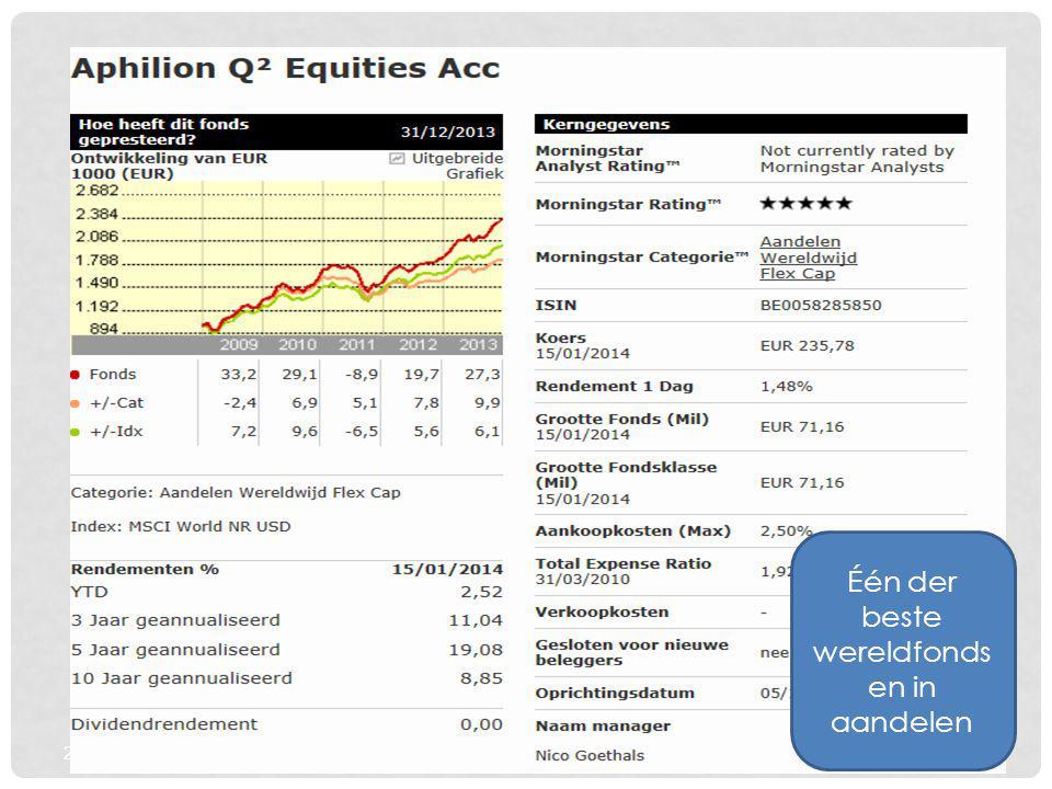 24/11/201440 Één der beste wereldfonds en in aandelen