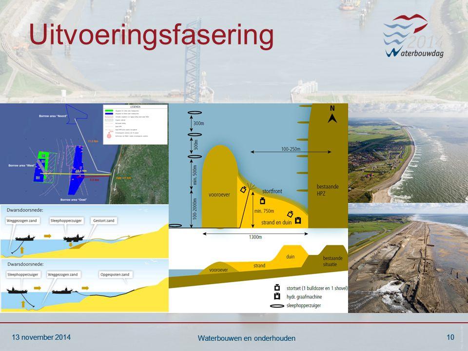 13 november 201410 Waterbouwen en onderhouden 13 november 201410 Waterbouwen en onderhouden 13 november 201410 Waterbouwen en onderhouden Uitvoeringsfasering