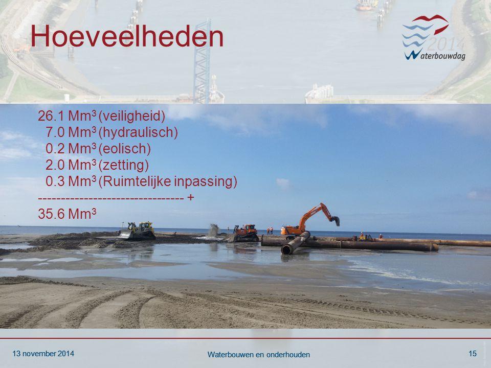 13 november 201415 Waterbouwen en onderhouden 13 november 201415 Waterbouwen en onderhouden 13 november 201415 Waterbouwen en onderhouden Hoeveelheden 26.1 Mm 3 (veiligheid) 7.0 Mm 3 (hydraulisch) 0.2 Mm 3 (eolisch) 2.0 Mm 3 (zetting) 0.3 Mm 3 (Ruimtelijke inpassing) -------------------------------- + 35.6 Mm 3