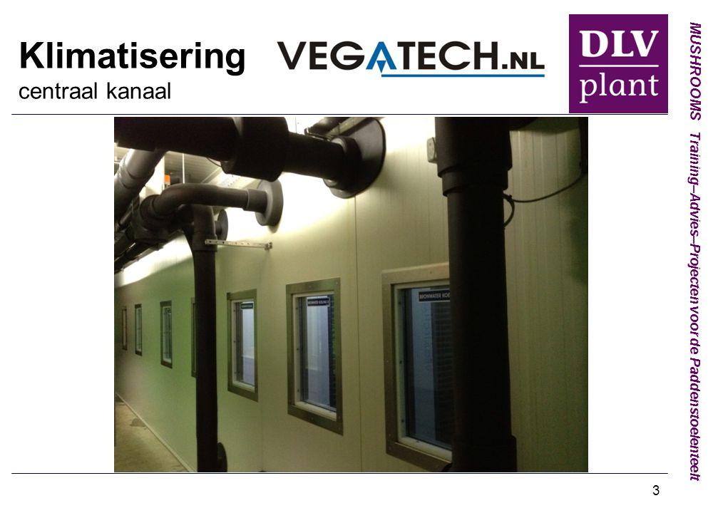 MUSHROOMS Training–Advies–Projecten voor de Paddenstoelenteelt 4 Principe WKO opslag (+/- 500 kW max.) Warmtewisselaar Grondwater Bronnen