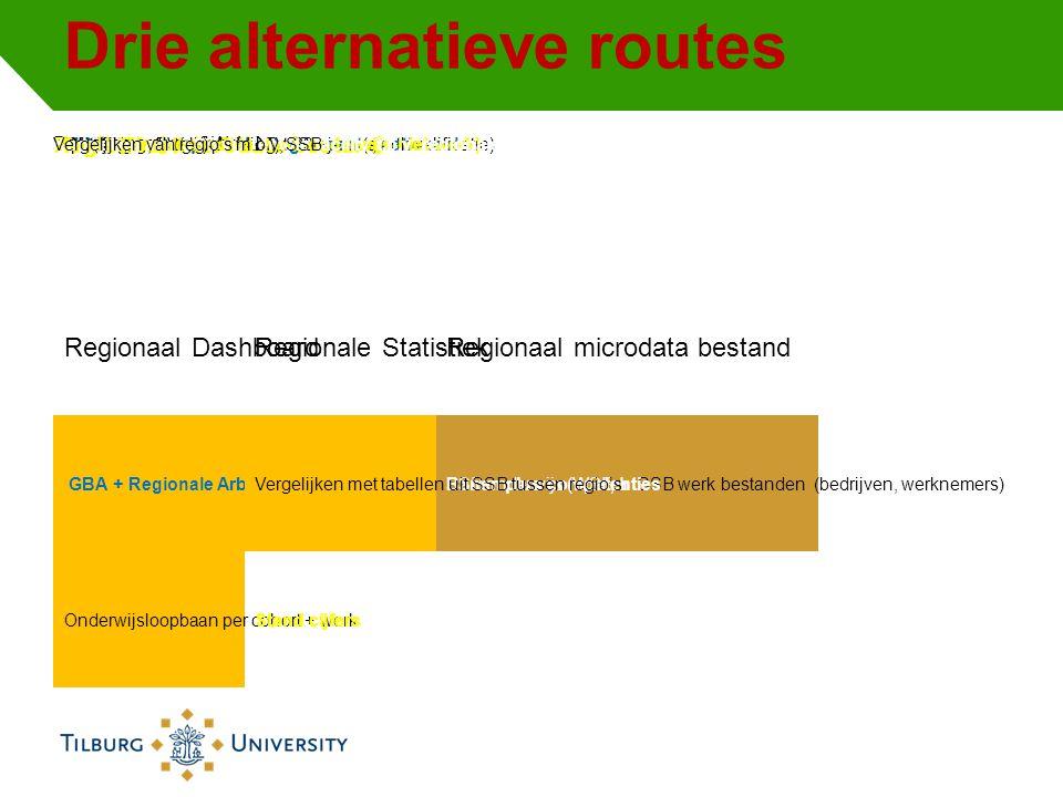 Drie alternatieve routes Regionaal microdata bestand SSB GBA Regionaal Dashboard Onderwijsloopbaan per cohort + werk Regionale Statistiek Regionale st
