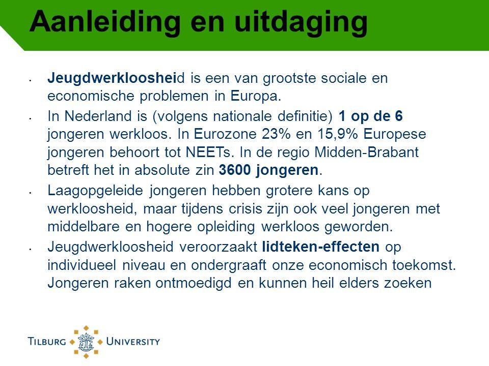 Aanleiding en uitdaging Jeugdwerkloosheid is een van grootste sociale en economische problemen in Europa. In Nederland is (volgens nationale definitie