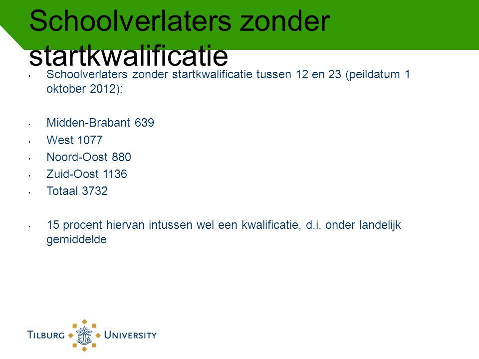 Schoolverlaters zonder startkwalificatie Schoolverlaters zonder startkwalificatie tussen 12 en 23 (peildatum 1 oktober 2012): Midden-Brabant 639 West